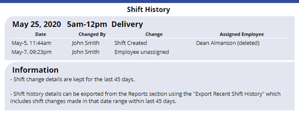 Shift history for each shift