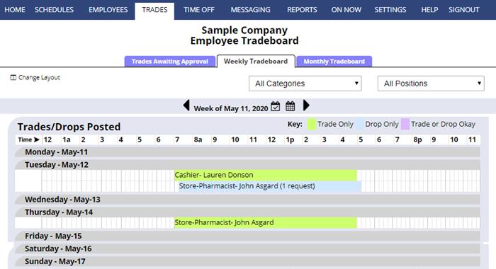 weekly tradeboard