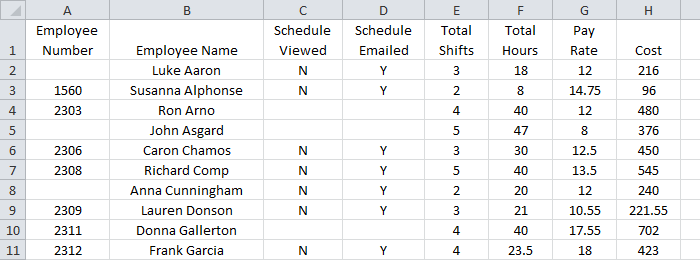 export statistics schedule view